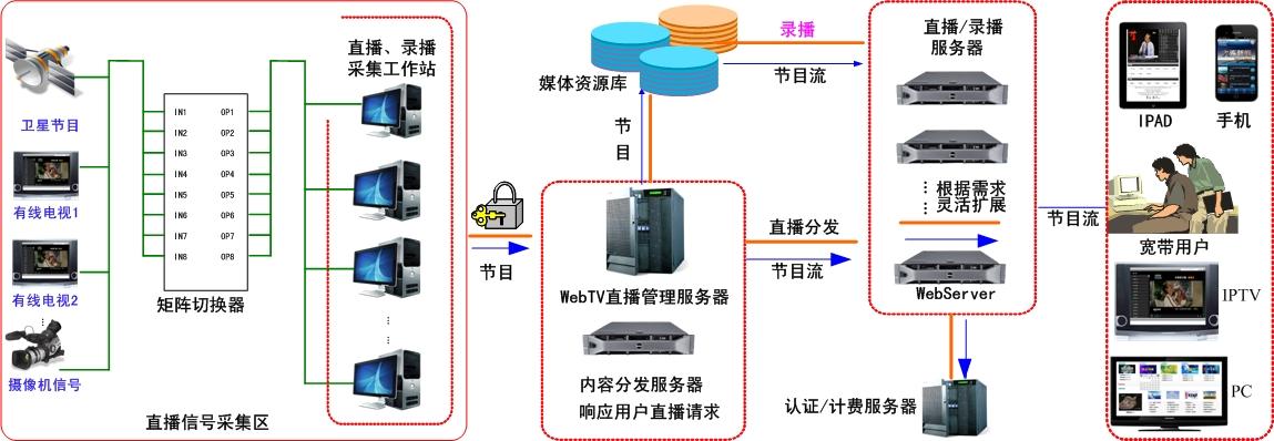 北京经纬中天信息技术有限公司
